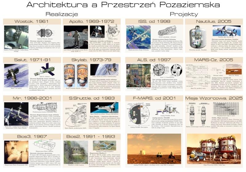 """Un site interessant sur la conception d""""une base martienne Plansz12"""
