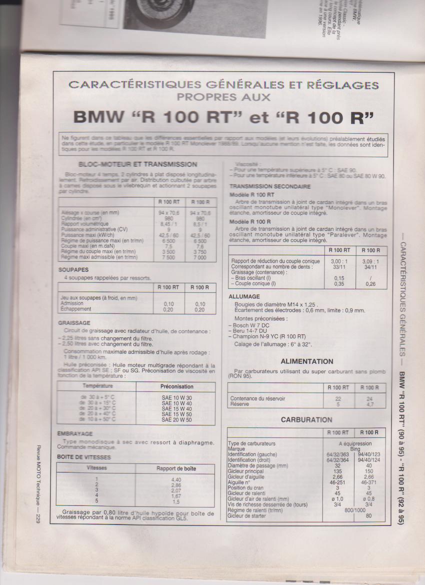 Réglage de base vis de richesse R100R 1993 Numzor13