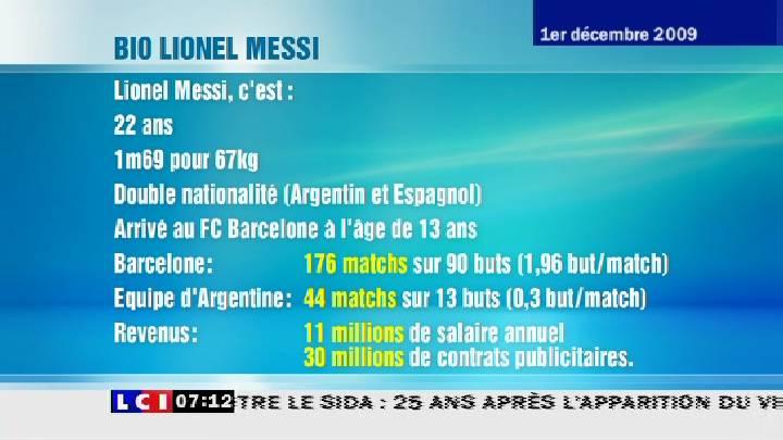Lionel MESSI, ..Ballon d'Or 2009 A17