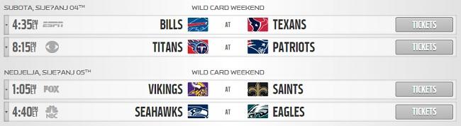 Wild Card Weekend 15776910