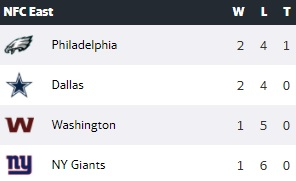 Dallas Cowboys, New York Giants, Philadelphia Eagles, Washington Redskins - Page 11 Untitl52