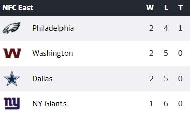 Dallas Cowboys, New York Giants, Philadelphia Eagles, Washington Redskins - Page 11 Untitl53