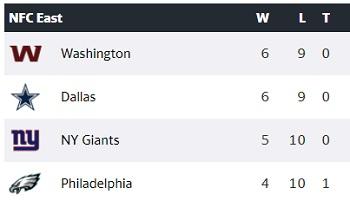 Dallas Cowboys, New York Giants, Philadelphia Eagles, Washington Redskins - Page 12 Untitl75