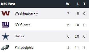 Dallas Cowboys, New York Giants, Philadelphia Eagles, Washington Redskins - Page 12 Untitl79