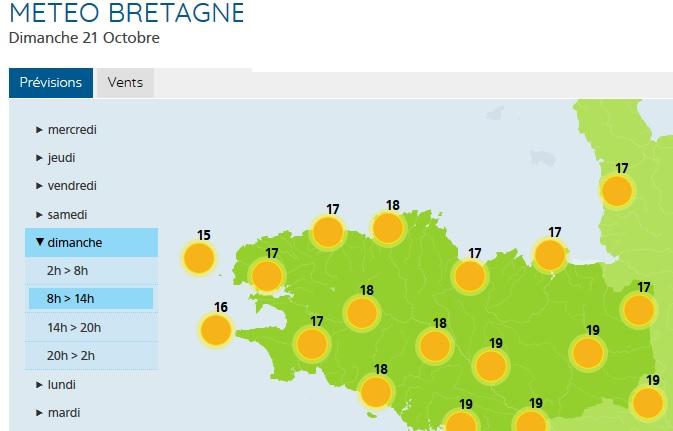 Réva Plouventer - Bourse d'échange 21 otcobre 2018 Meteo10