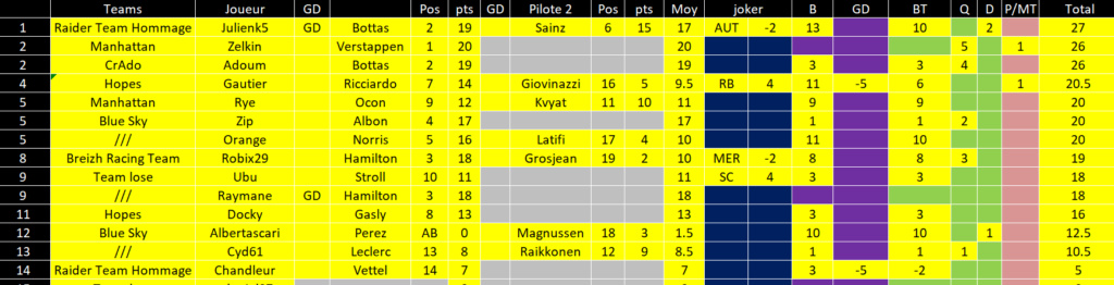 [FMWC] Topic du championnat 2020 - Page 15 Abu_da10