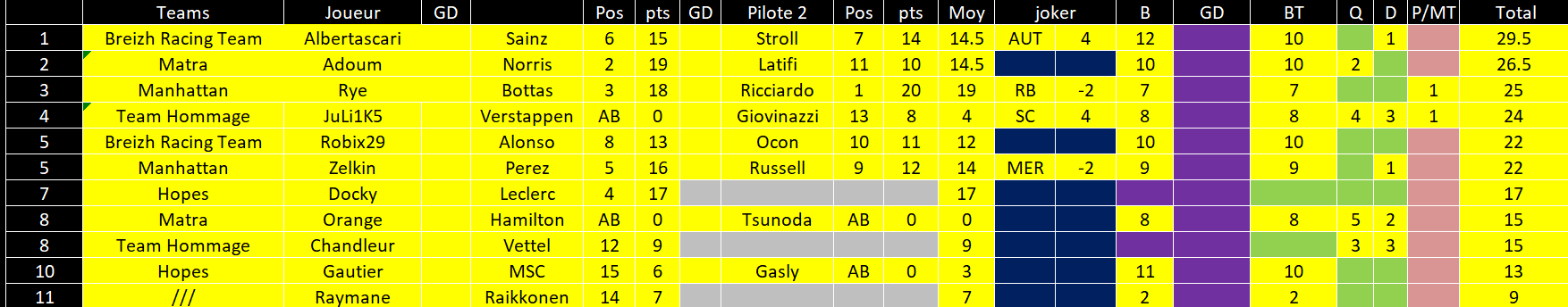 [FMWC] Topic du championnat 2021 - Page 22 Monza-10