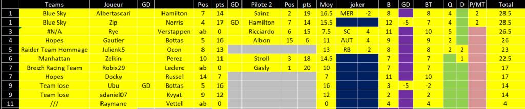 [FMWC] Topic du championnat 2020 - Page 39 Monza_10