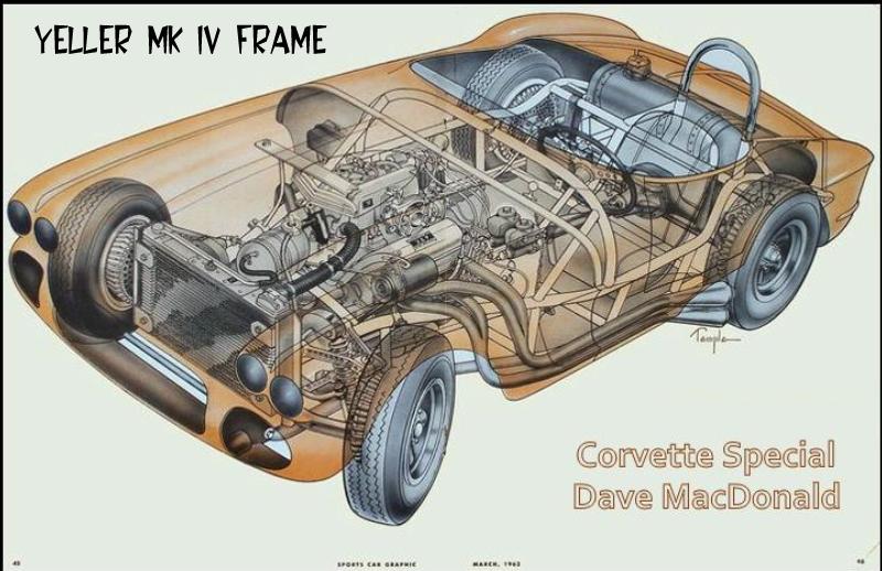 Corvette 62 scca Dave Mc Donald terminée - Page 3 Sans_t15