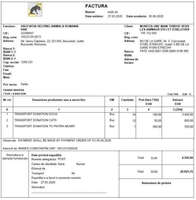 ROUMANIE  - Rapatriement du 6 Juin 2020 - Piatra & Orastie Har_4410