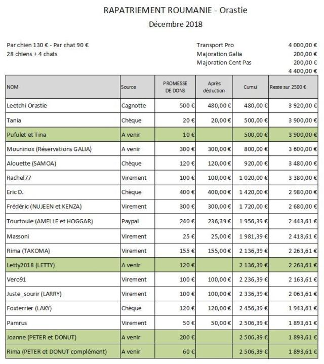ROUMANIE : Par transporteur, arrivée du 15 décembre 2018 - Liste à confirmer - Page 4 Rapat136