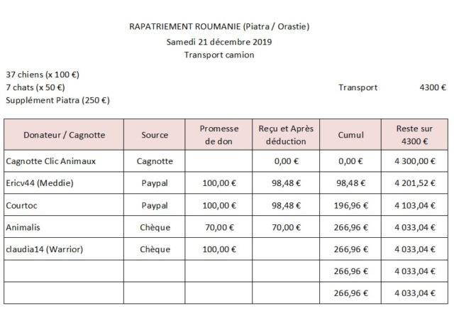 Roumanie - Rapatriement du 21 Décembre - 4310 € reçus ou promis / 4650 € nécessaires - Page 3 Rapat189