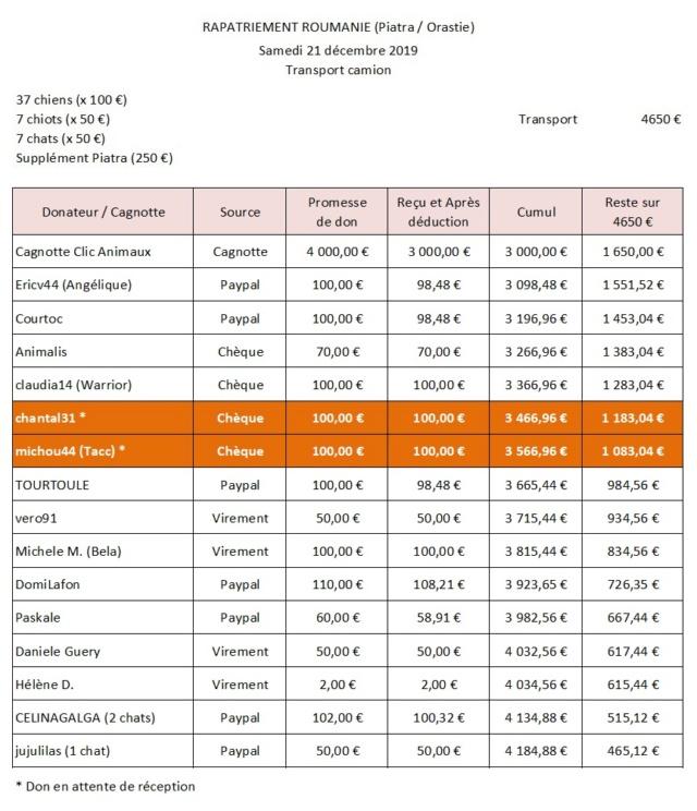 Roumanie - Rapatriement du 21 Décembre - 4310 € reçus ou promis / 4650 € nécessaires - Page 5 Rapat193