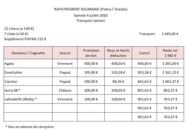 ROUMANIE  - Rapatriement du 4 juillet 2020 - Piatra & Orastie - Page 2 Rapat225