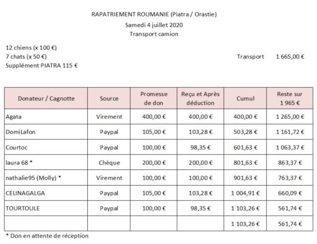 ROUMANIE  - Rapatriement du 4 juillet 2020 - Piatra & Orastie - Page 2 Rapat226