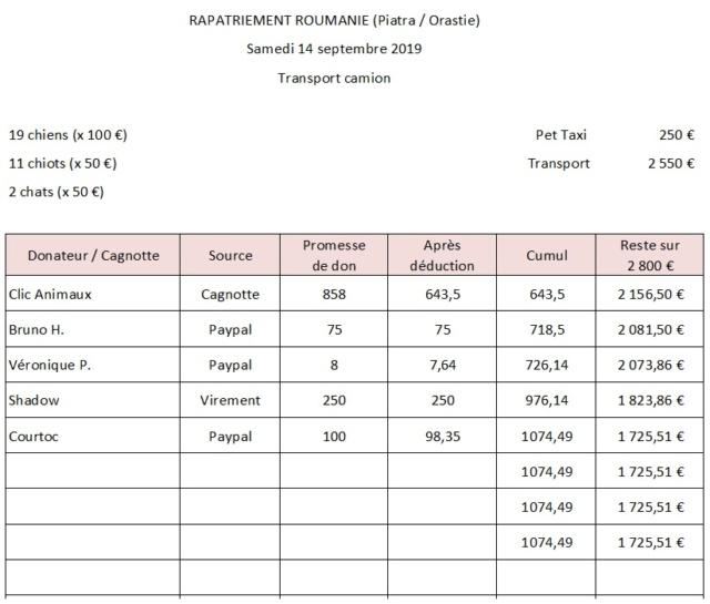 Roumanie (Piatra & Orastie) rapatriement du 14 Septembre 2019 - Manque 198 € sur ce transport - Page 2 Rapat_11
