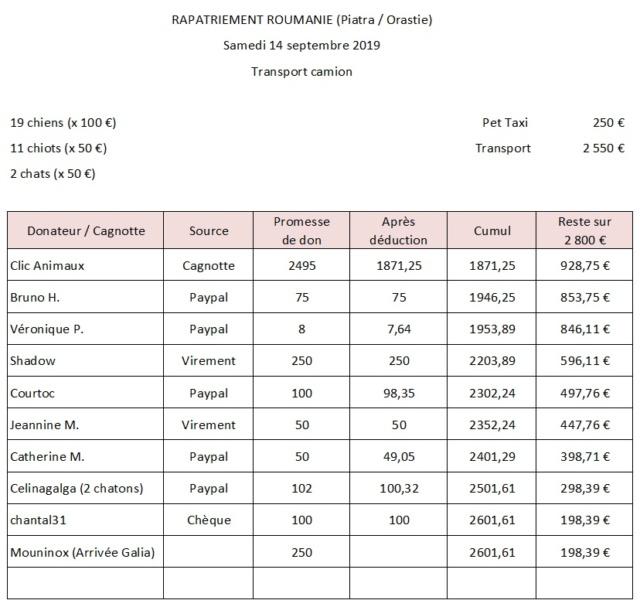 Roumanie (Piatra & Orastie) rapatriement du 14 Septembre 2019 - Budget transport de 2800 € atteint ! Rapat_14