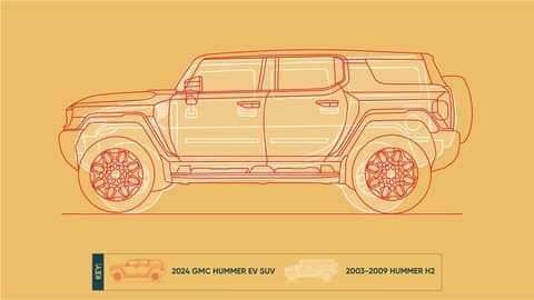 Voilà le nouveau Hummer est arrivé ; GM dévoile le Hummer EV en tant que `` premier supertruck au monde '' pour 112600 $ à partir de 2021 - Page 6 Fb_img70