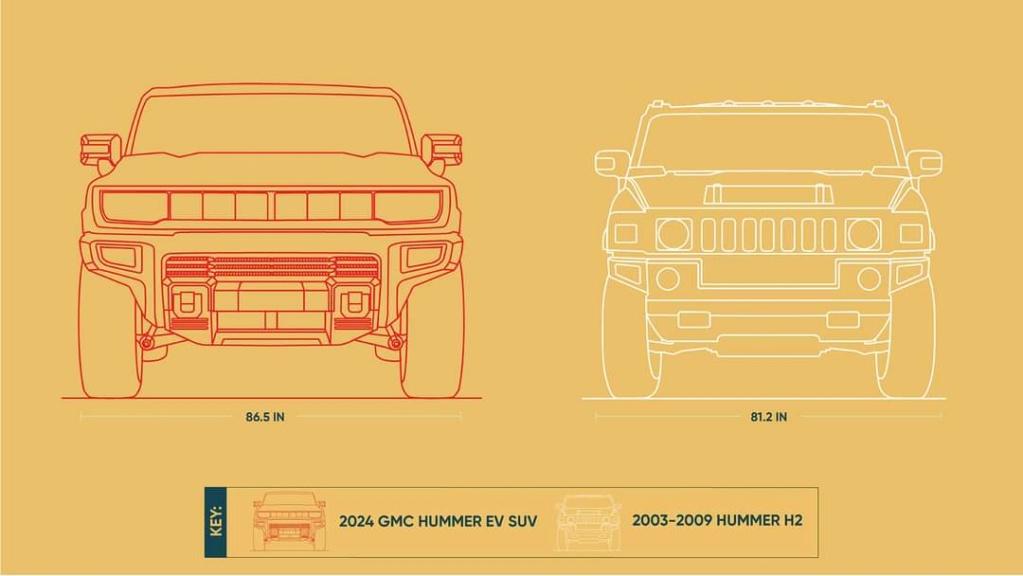 Voilà le nouveau Hummer est arrivé ; GM dévoile le Hummer EV en tant que `` premier supertruck au monde '' pour 112600 $ à partir de 2021 - Page 6 Fb_img72