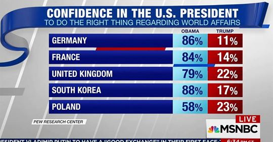 Donald Trump Vent Thread - Page 19 World_10
