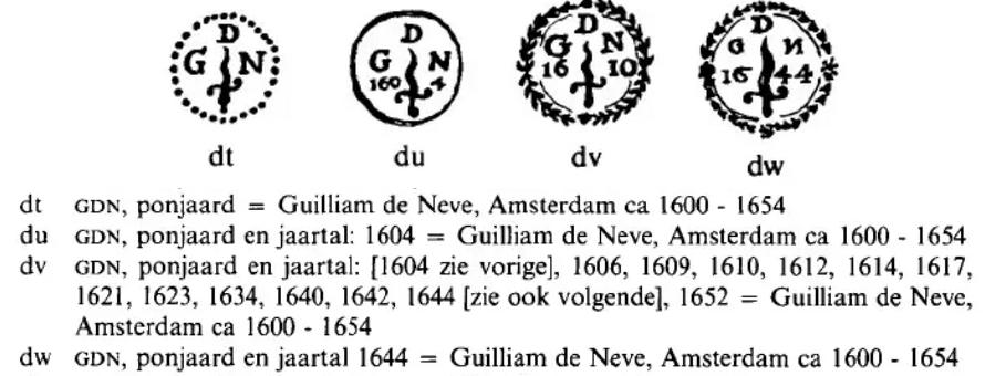 """Signification de l'inscription """"GDN avec épée ou dague flamboyante"""" sur couvercle de pile à godets ? Dgn10"""