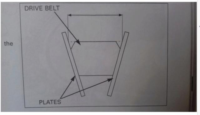 Drive Belt measurement 76274510