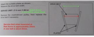 Drive Belt measurement B5f48110