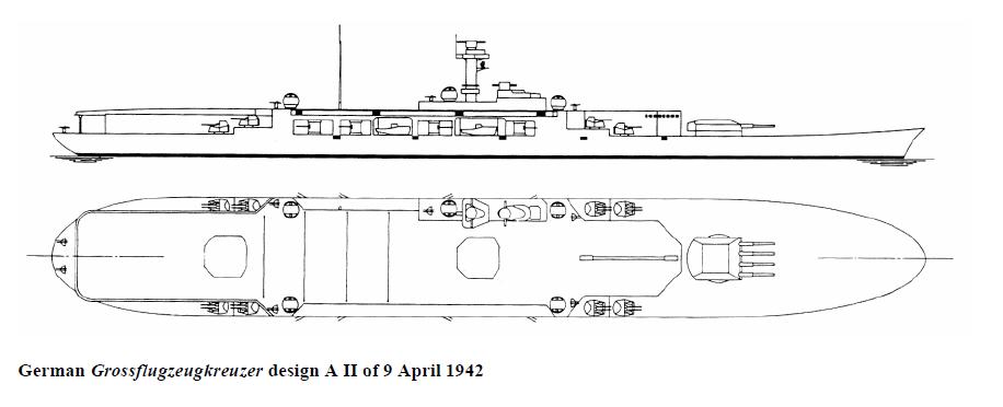 Les projets des marines de l'axe Captur49