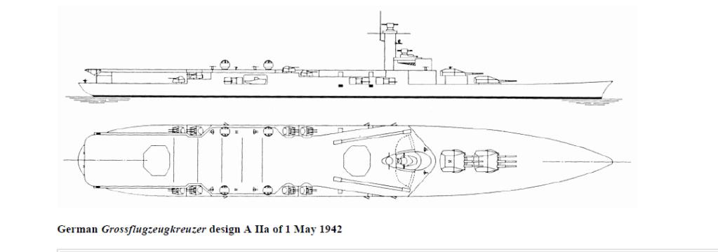 Les projets des marines de l'axe Captur51