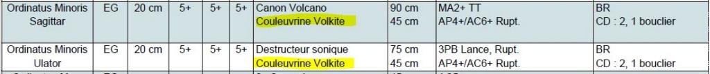 [AMTL 2018 - TESTS] - Liste Skitarius  Couleu11