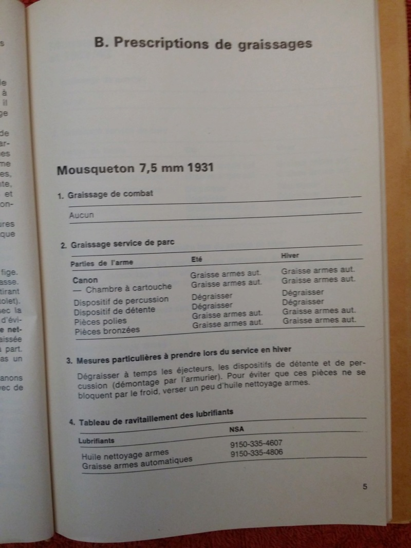 huile et graisse armée suisse - Page 2 Gras_012