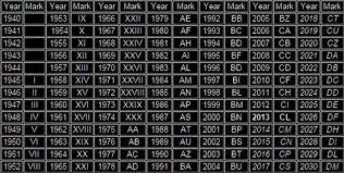 Beretta 92 FS N° série / année de fabrication ? Image_11