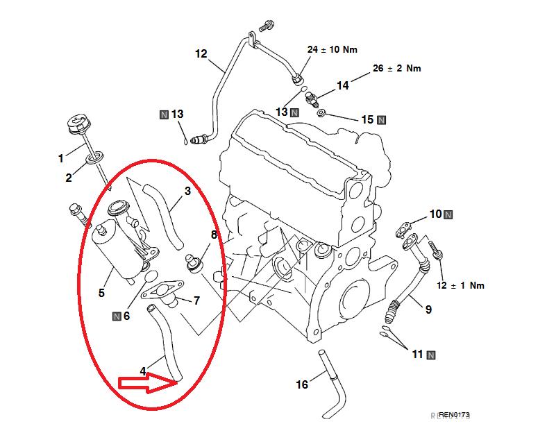 [ Renault scenic 2 1.9 DCI an 2005 ] Problème d'huile F9q10