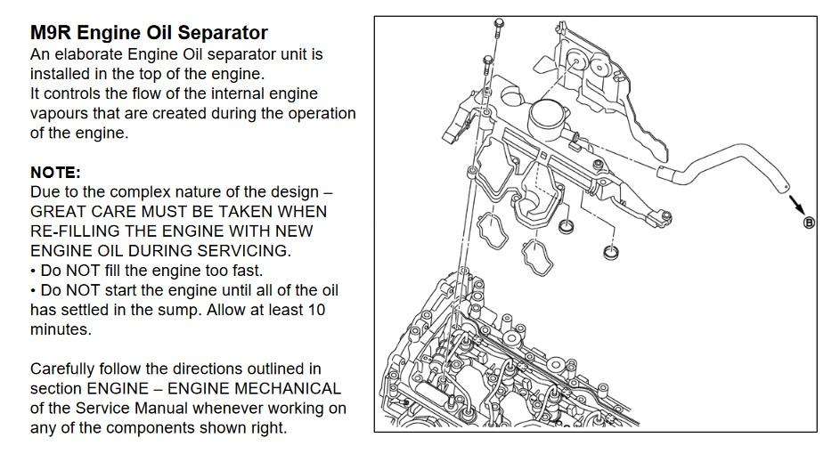 [ Renault Laguna 3 Gt 2.0 dci 180 an 2008 ] Casse moteur M9r_ve10