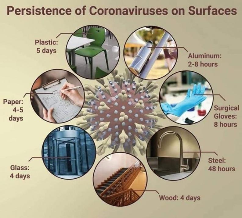 ¿Coronavirus en filatelia? Covid110