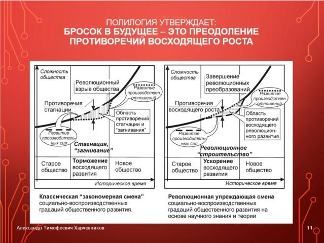 Генерализация «Капитала» К. Маркса и полилогический концепт будущего общества знания 4-1-1110