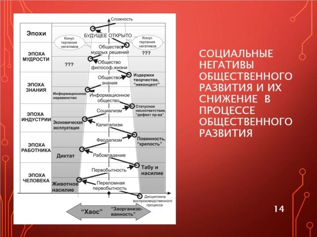 Генерализация «Капитала» К. Маркса и полилогический концепт будущего общества знания 4-1-1410