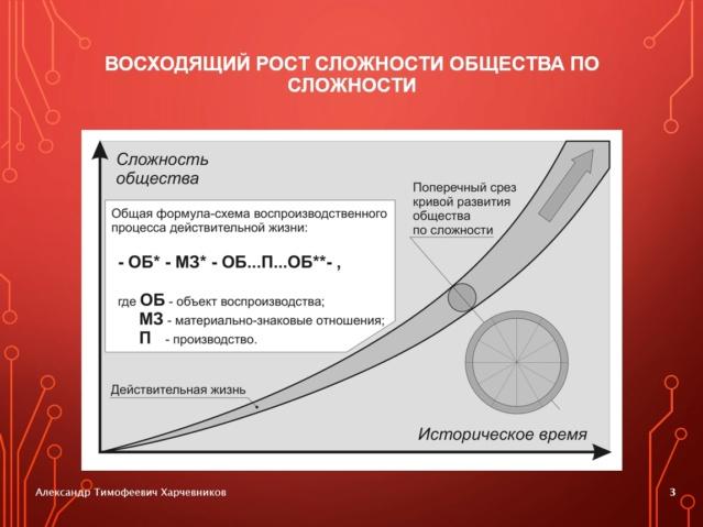 Генерализация «Капитала» К. Маркса и полилогический концепт будущего общества знания 4-1-311