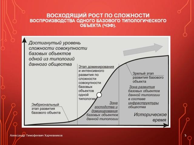 Генерализация «Капитала» К. Маркса и полилогический концепт будущего общества знания 4-1-510