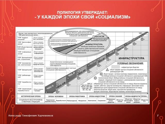 Генерализация «Капитала» К. Маркса и полилогический концепт будущего общества знания 4-1-710