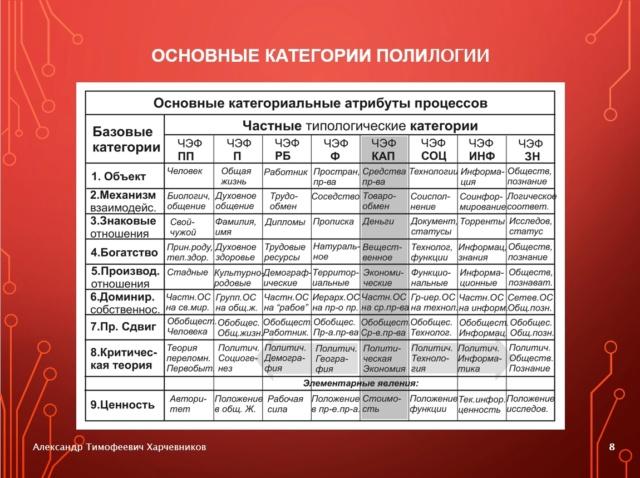 Генерализация «Капитала» К. Маркса и полилогический концепт будущего общества знания 4-1-810
