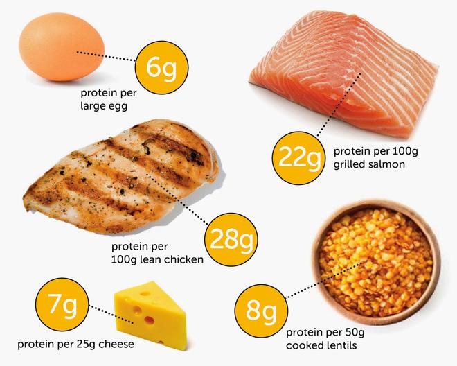 Ăn chay và ăn mặn, cách nào thực sự tốt hơn?   Anchay14