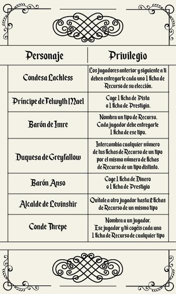 Los Impostores Ficha-10
