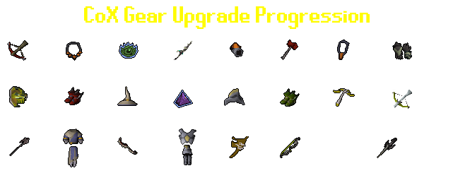 Raids 1 Cox Gear Progression Progre10