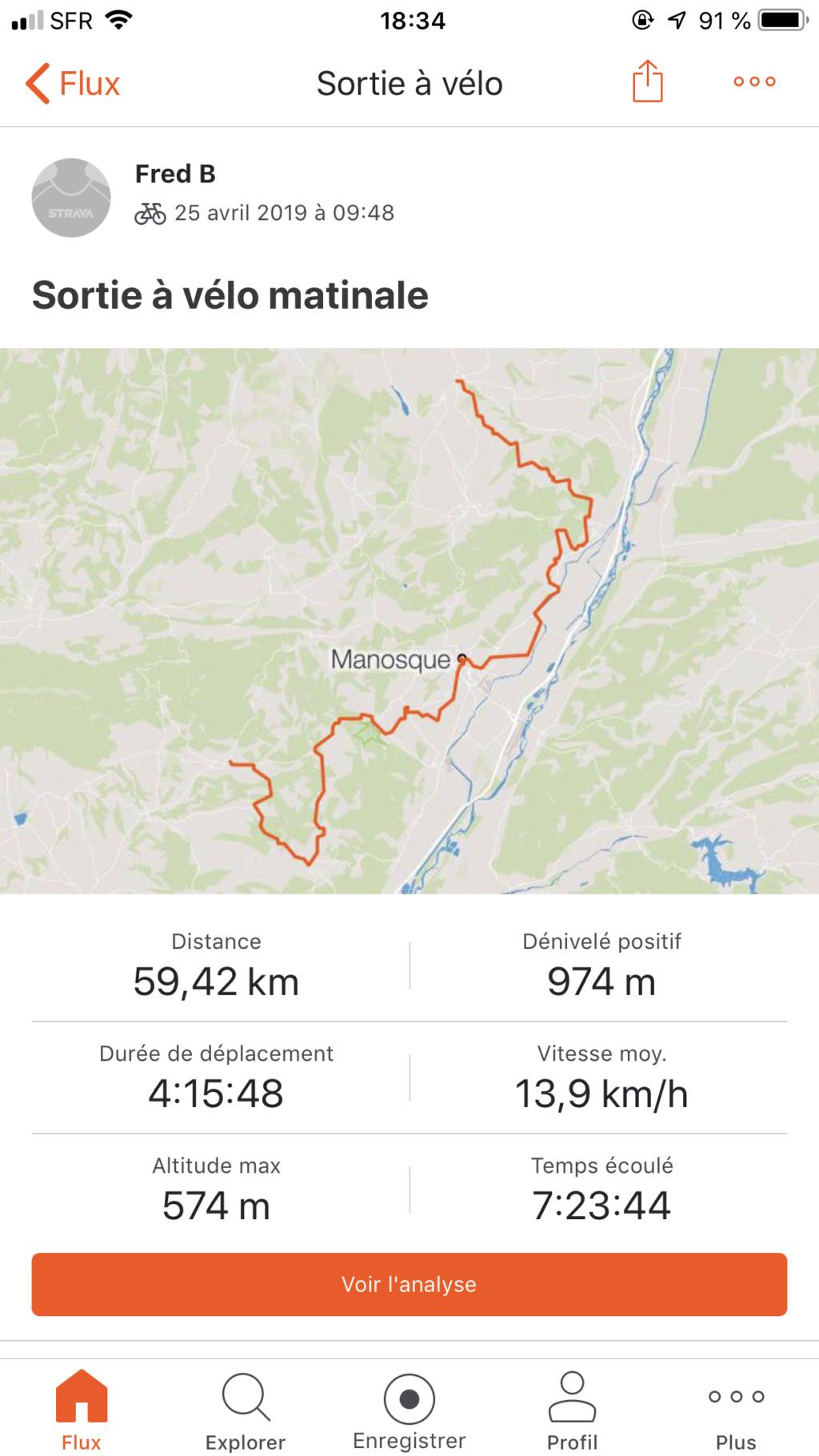 Tour du Luberon + Escapade dans le Verdon [24 avril au 2 mai 2019] saison 14 •Bƒ 12347d10