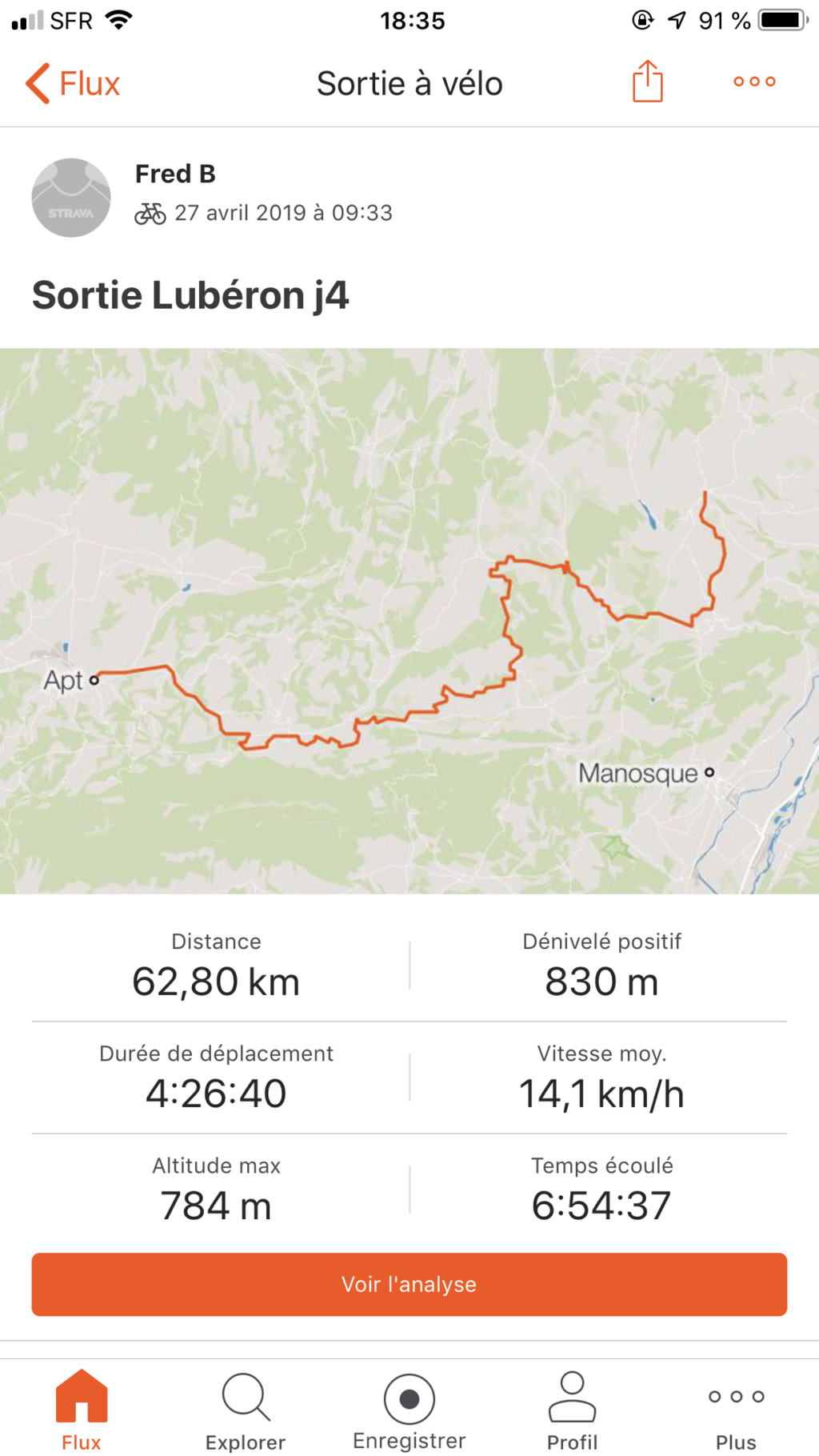 Tour du Luberon + Escapade dans le Verdon [24 avril au 2 mai 2019] saison 14 •Bƒ Af79ed10