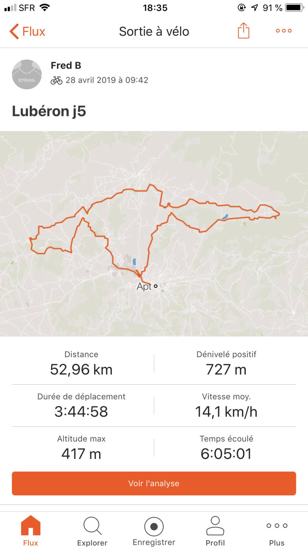 Tour du Luberon + Escapade dans le Verdon [24 avril au 2 mai 2019] saison 14 •Bƒ Dcb9a410