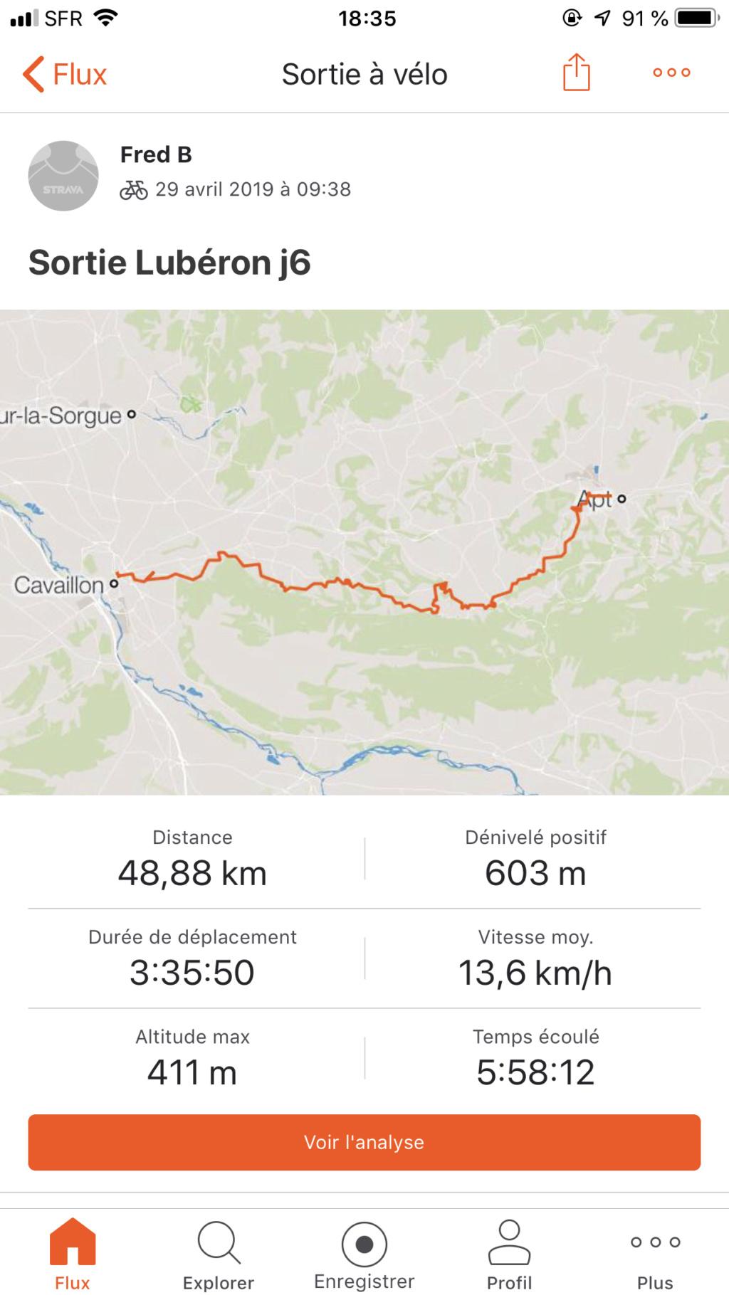 Tour du Luberon + Escapade dans le Verdon [24 avril au 2 mai 2019] saison 14 •Bƒ E72f8d10