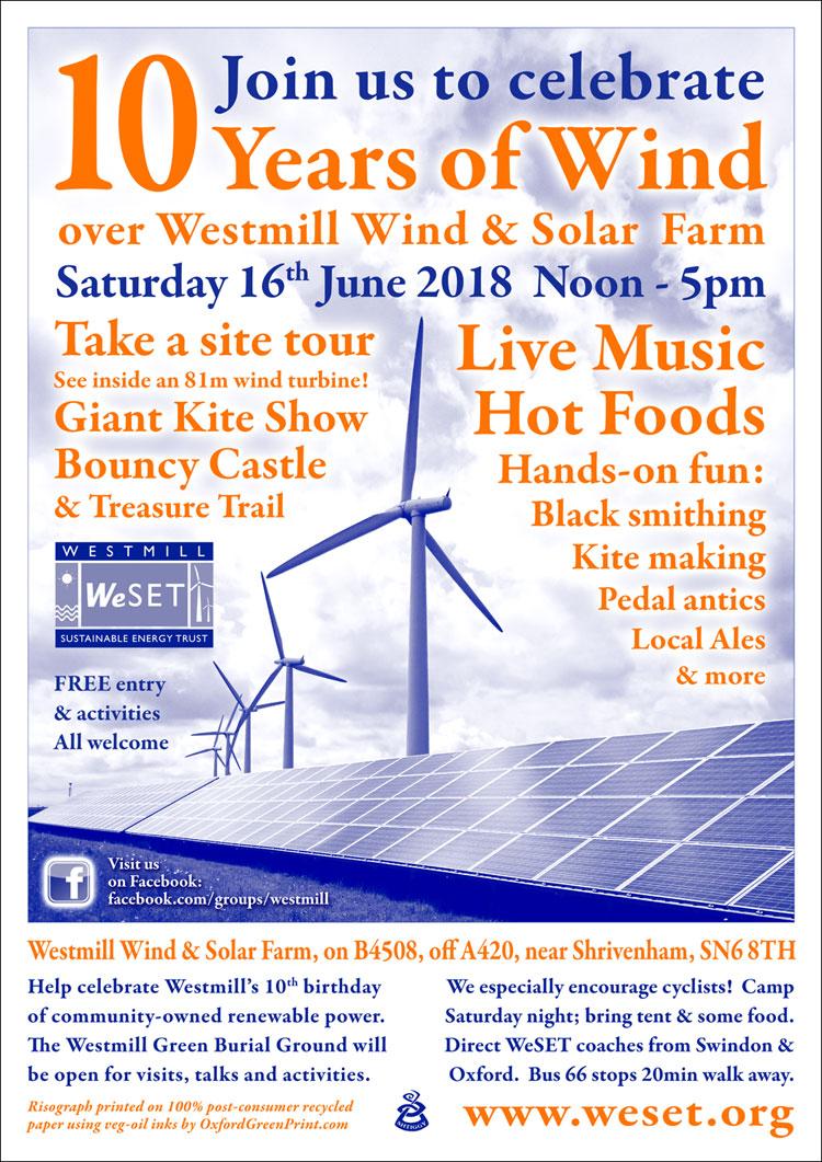 Swindon - Unofficial meetup @ WESET Weset_10