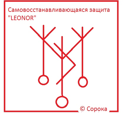"Став ""Leonor"" Iuu10"